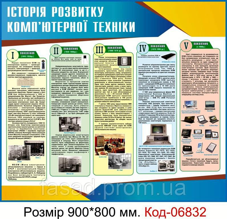 Стенд пластиковий Код-06832