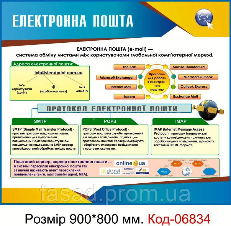 Стенд пластиковий Код-06834