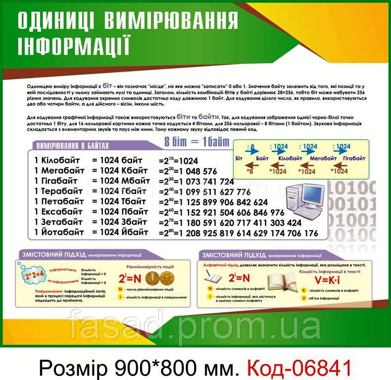 Стенд пластиковий Код-06841