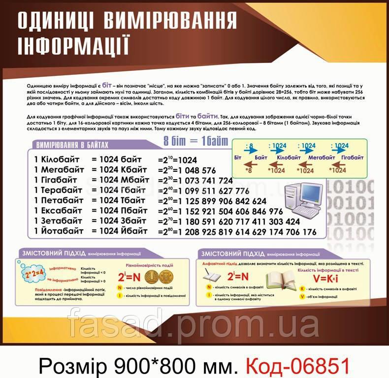 Стенд пластиковий Код-06851