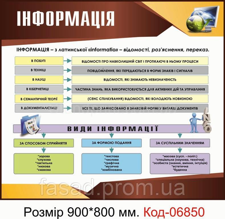 Стенд пластиковий Код-06850