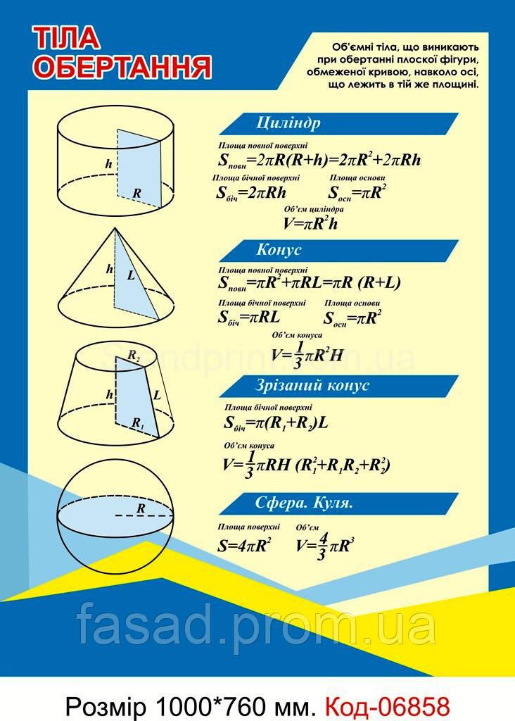 Стенд шкільний (Математика) Код-06858
