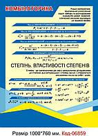 Стенд шкільний (Математика) Код-06859