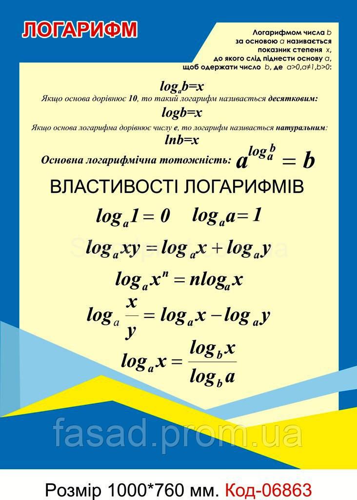 Стенд шкільний (Математика) Код-06863