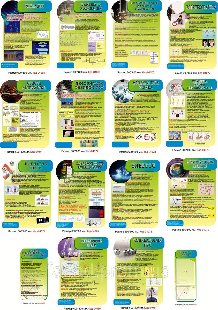 Набір пластикових стендів по фізиці Код-06949