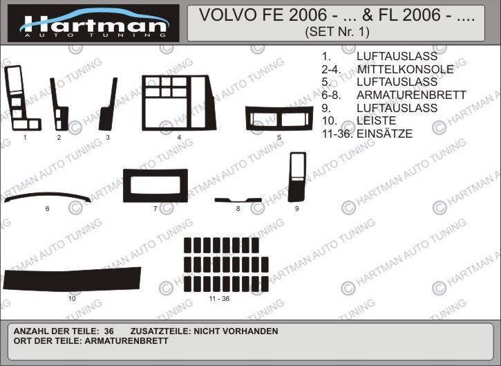 Накладки на панель VOLVO FE 06- ... / FL 06 - ... KIT 1