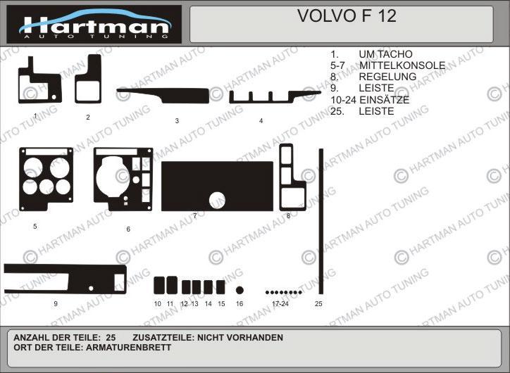 Накладки на панель VOLVO F12
