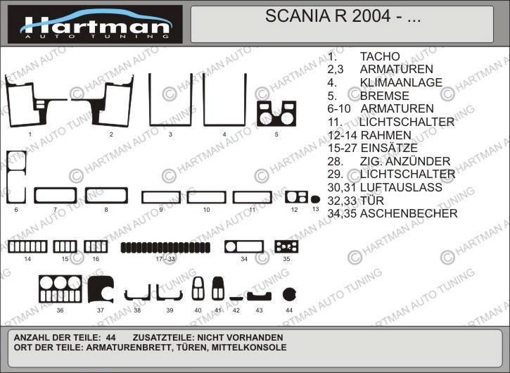 Накладки на панель SCANIA R 2004-10.2009
