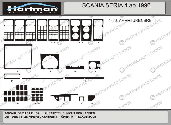 Накладки на панель SCANIA SERIA 4 1996-2004
