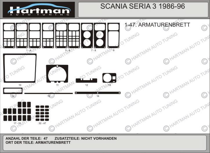 Накладки на панель SCANIA SERIA 3 1988 - 1996