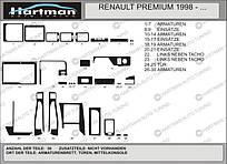 Накладки на панель RENAULT PREMIUM 1998-...