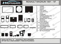 Накладки на панель RENAULT MAGNUM 1991-1997