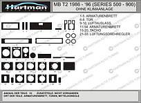 Накладки на панель MB T2 1986-1996 WITHOUT A/C (SERIES 500-900)