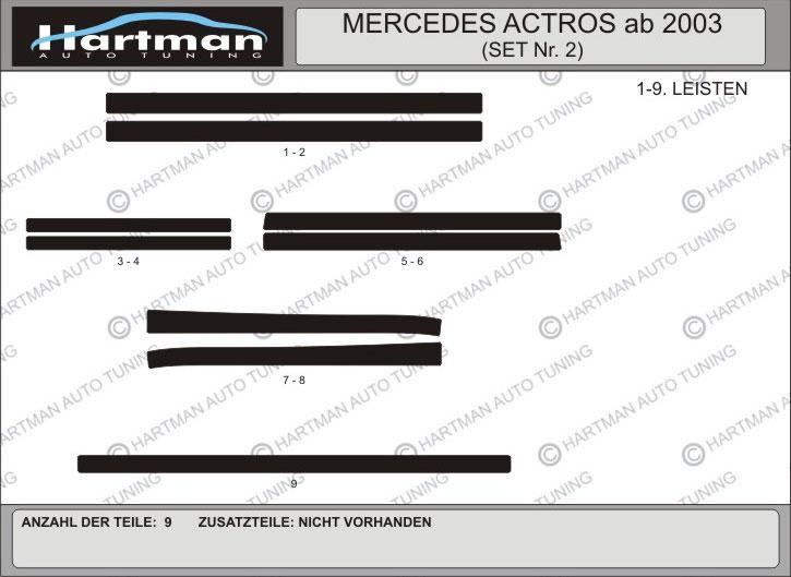 Накладки на панель MB ACTROS 2003-… KIT 2
