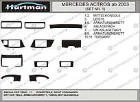 Накладки на панель MB ACTROS 2003-… KIT 1
