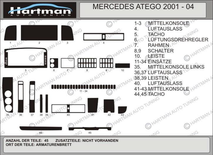 Накладки на панель MB ATEGO 2001-...