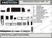 Накладки на панель MB ATEGO 1998-2001
