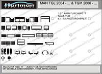 Накладки на панель MAN TGL 2004 - ... / TGM 2006 - ...