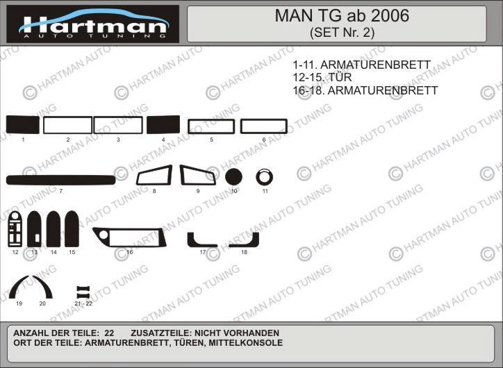 Накладки на панель MAN TG 2006 - ... KIT2
