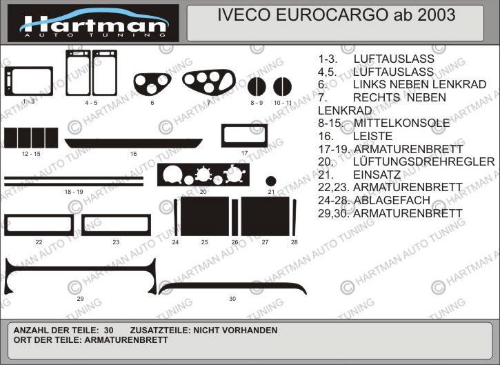 Накладки на панель IVECO EUROCARGO 2002 - ...