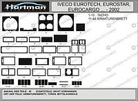 Накладки на панель IVECO EUROTECH/EUROSTAR/EUROCARGO ... - 2002