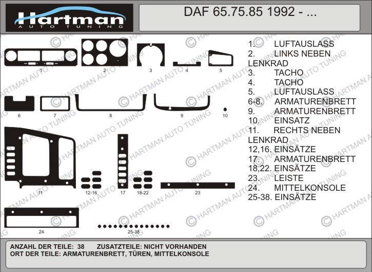 Накладки на панель DAF 65, 75, 85 1992 - ...