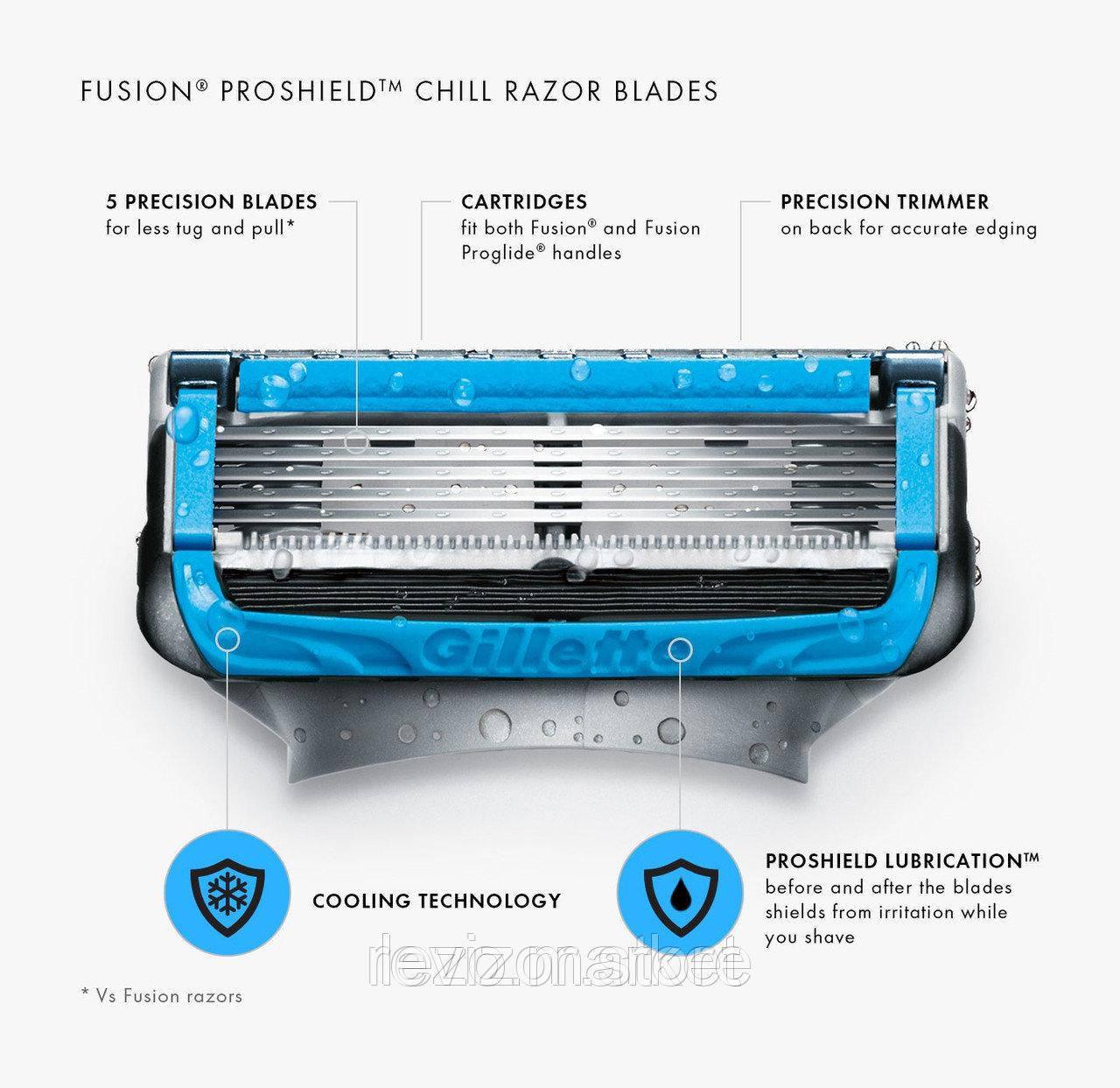 Сменные кассеты для бритья (4шт) (б/уп) (Original) - Gillette Fusion ProShield, фото 1