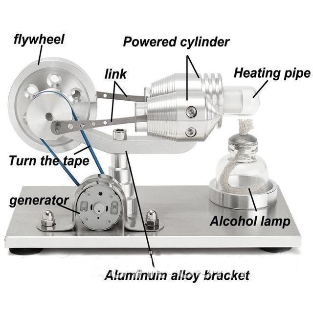 Двигатель Стирлинга