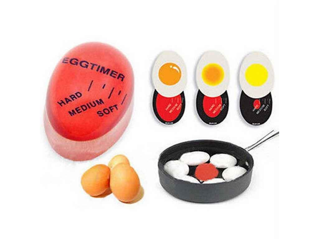 Яйцетаймер для варки яиц