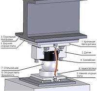 Переоборудование механических автомобильных весов в электронные 50 тонн