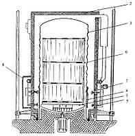 Газовая колпаковая печь для светлого отжига (в защитной атмосфере)