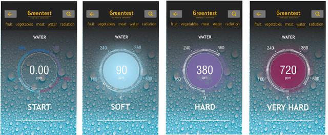 Измерение уровня жесткости воды. GreenTest mini ECO