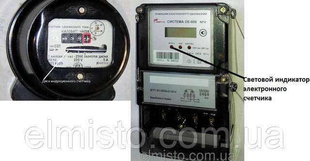 индукционные и электронные электросчетчики