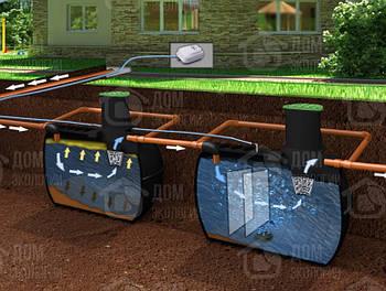 "Автономная канализация для дома на 4-5 чел. ""Септик-САД"" ( биостанция с очисткой до 98%)"