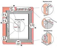 Регулировка фурнитуры на окнах и дверях