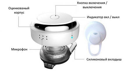 Bluetooth-гарнитура Q3 Intelligent Mini white, фото 2