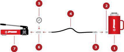 Типовая комплектация гидравлических систем