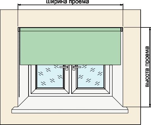 замеры рулонной шторы внутри оконного проема