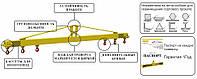 Траверса Линейная для Труб тип 3