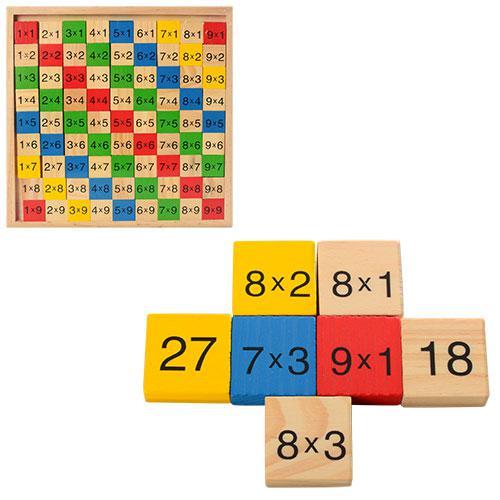 Деревянная игрушка Набор первоклассника M00832 (99шт) таблица умножени