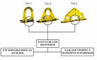 Траверса Линейная для Монтажа Труб тип 6 (Траверса с Полотенцами)