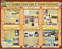 Основные периоды истории Украины