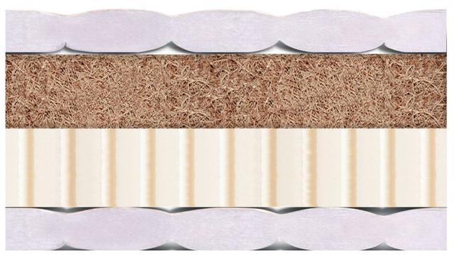 Матрас TOPPER-FUTON 5 / ТОППЕР-ФУТОН 5 (Высота 7 см) наполнение Латекс натуральный, Латексированная кокосовая койра