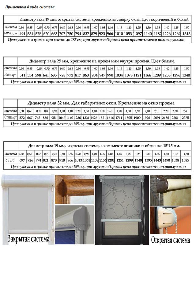 Цены на рулонные шторы с фотопечатью