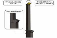 Траверса Линейная для Железобетонных Колонн тип 13