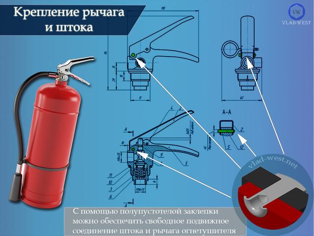 Заклепка для крепления рукоятки огнетушителя (крепления рычага и штока огнетушителя)