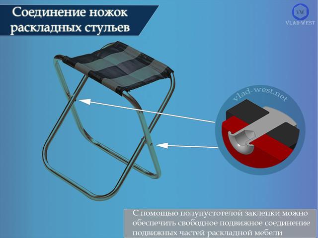 Заклепка для подвижных частей раскладной мебели (стулья, раскладушки, стремянки)