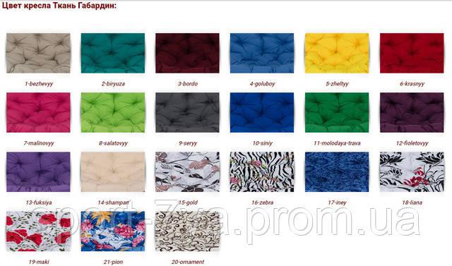 Особенности тканей