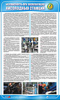 Стенд. Безопасность при эксплуатации кислородных станций. (Рус.) 0,6х1,0. Пластик