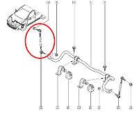 Стойка стабилизатора Renault Fluence, Megane III Hatchback 1.6 16V. Производитель CTR Корея CLSS-5